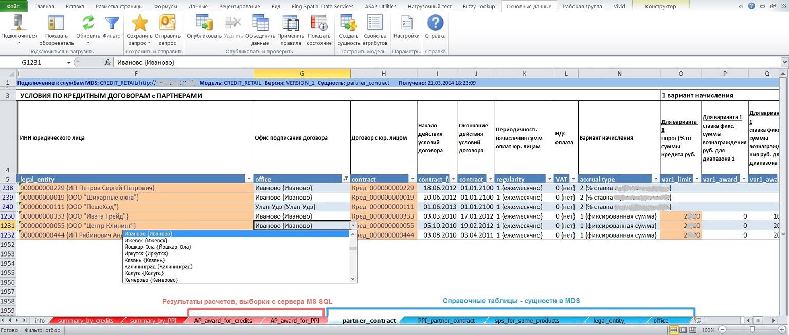 Применение MDS в расчетных задачах