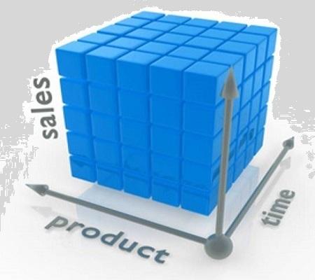 Sales Cube