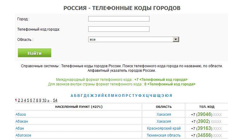 Web-форма для поиска телефонных кодов городов России
