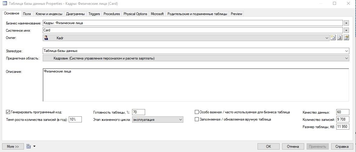 Основная форма метакласса «Таблица» расширенной физической модели данных SAP PowerDesigner