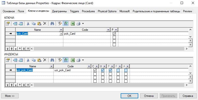 Вкладка «Ключи и индексы» формы метакласса «Таблица» расширенной физической модели данных SAP PowerDesigner