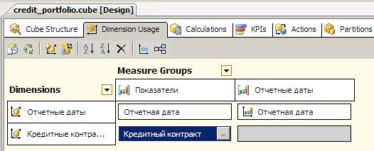 Матрица использования измерений