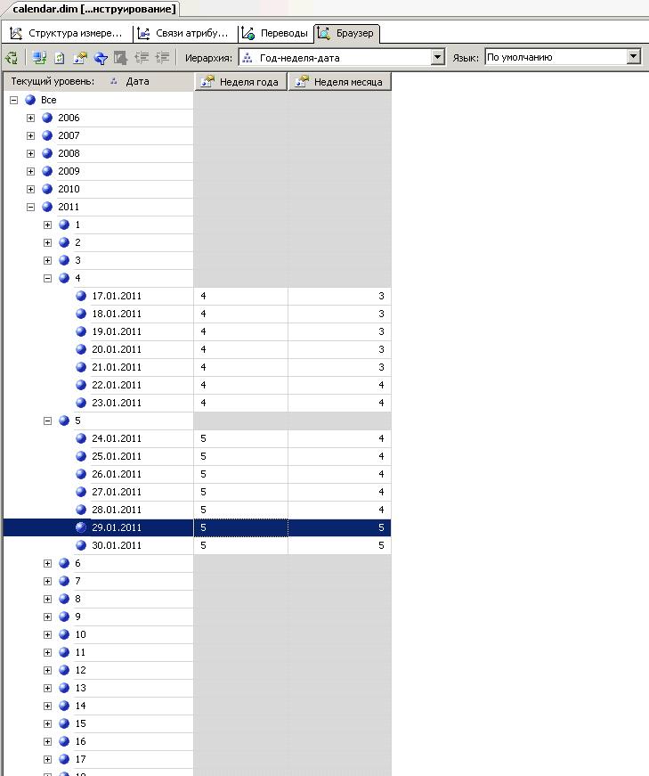 Измерение Даты: иерархия Год-неделя-дата
