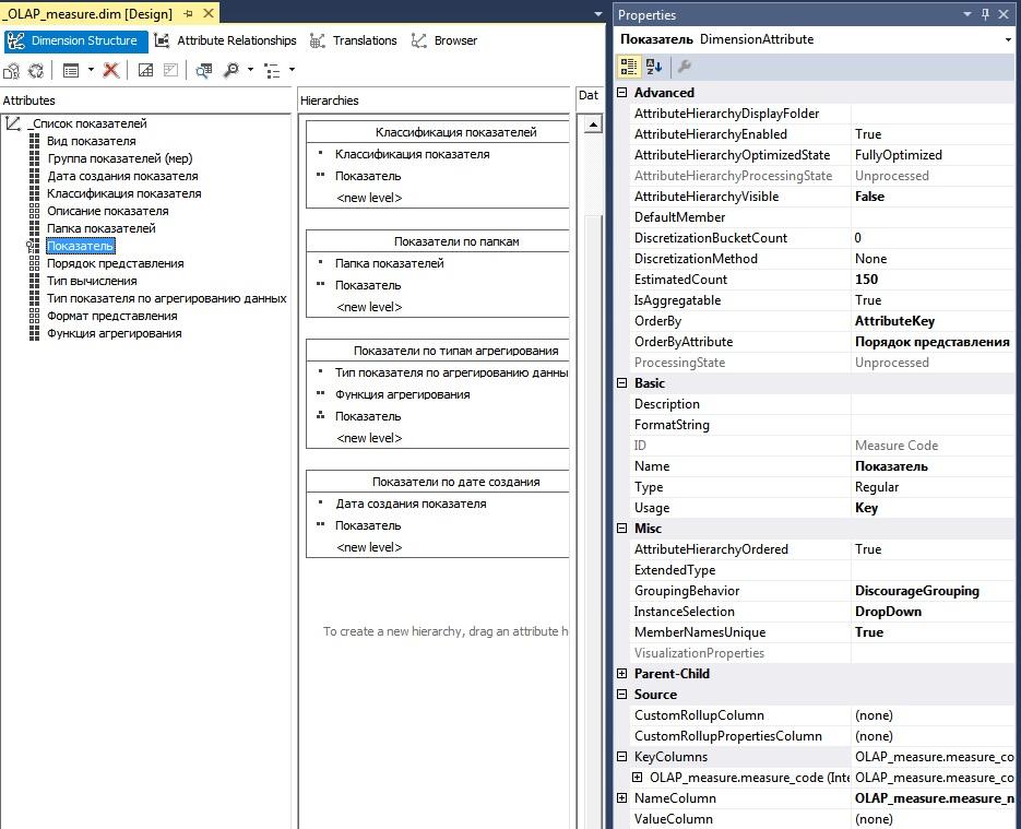 Структура вспомогательного измерения _Список показателей