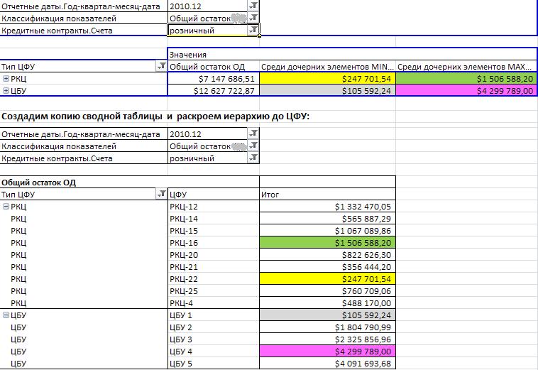 Параметризованная вычисляемая мера «Среди дочерних элементов MAX...»